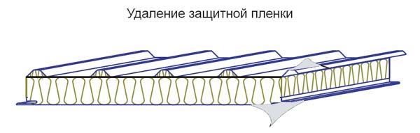 Система отопления на отработанном масле